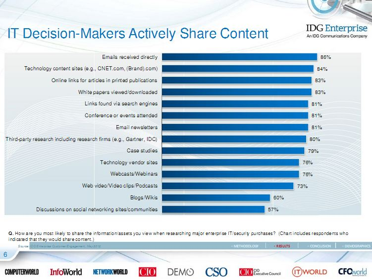 IDG_ITdecisionmakers2013