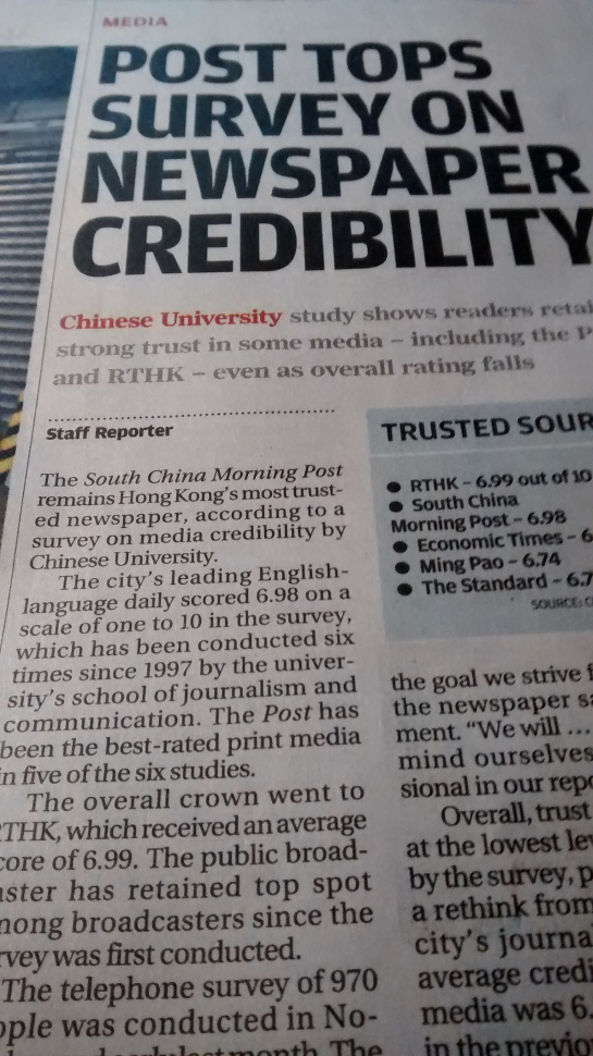 Media credibility in Hong Kong, 2013
